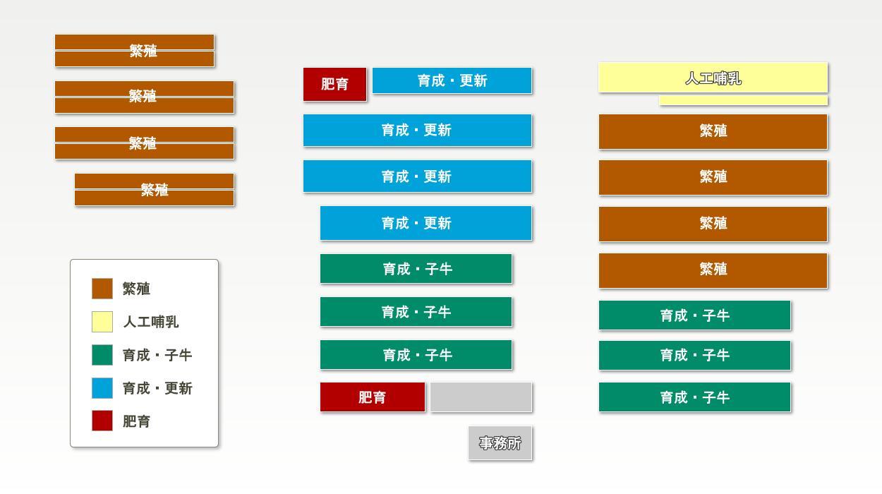 八重山石垣牧場施設MAP